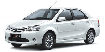 Etios Car Price In India